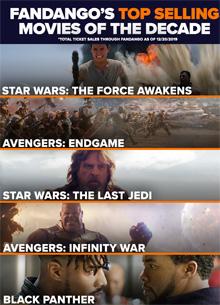 """""""Звездные войны"""" и """"Мстители"""" стали самыми продаваемыми фильмами десятилетия"""