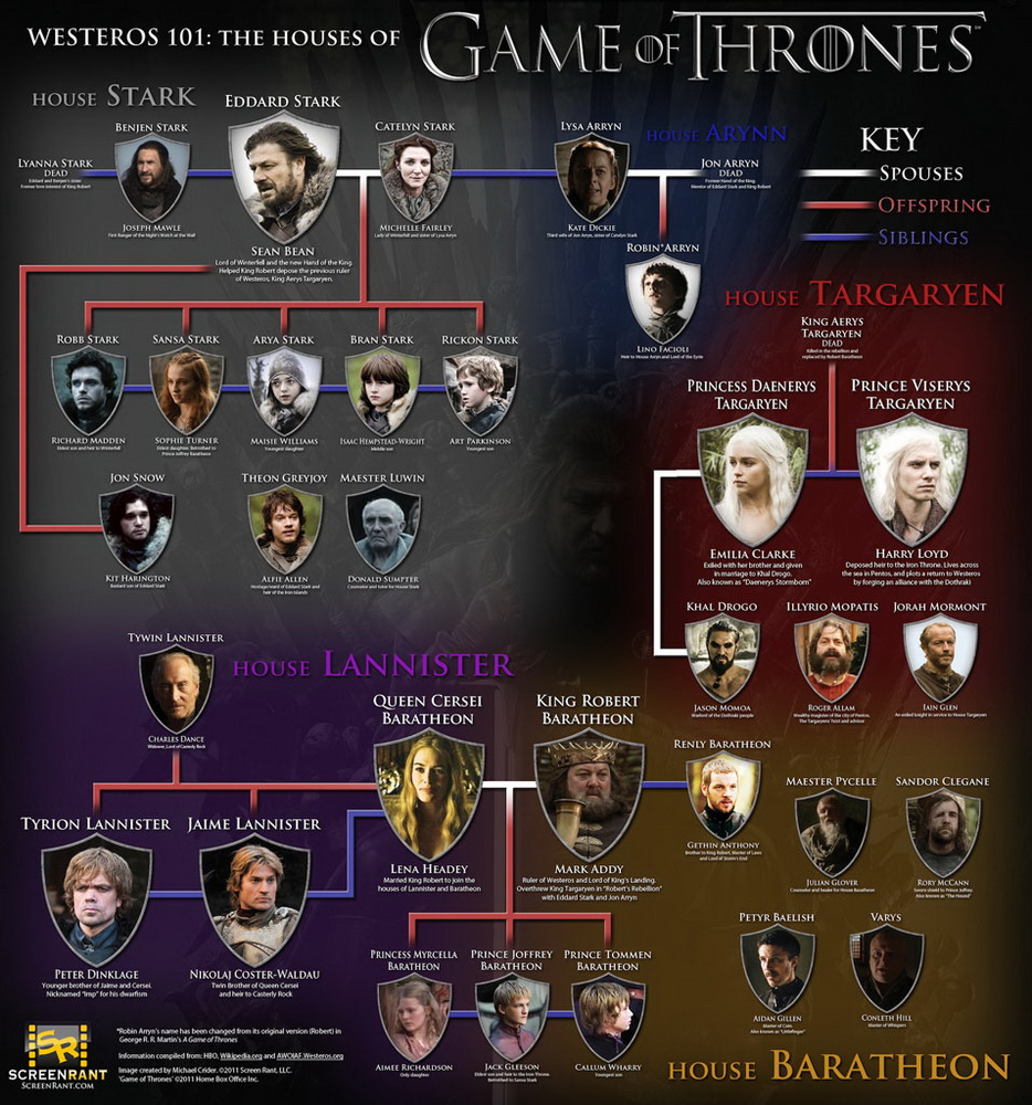 Кадр N40028 из сериала Игра престолов / Game of Thrones (2011-2019)